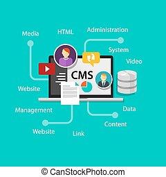 内容, ウェブサイト, 管理, cms, システム