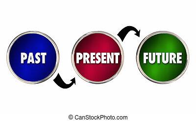 円, 前方に, イラスト, を過ぎて, 未来, 引っ越し, 時間, 前方へ, プレゼント, 3d