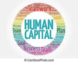 円, 単語, 人間, 雲, 資本