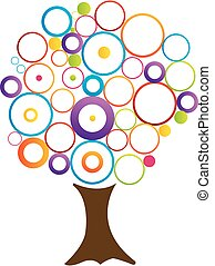 円, 抽象的, 木