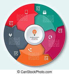 円, 現代 ビジネス, infographics
