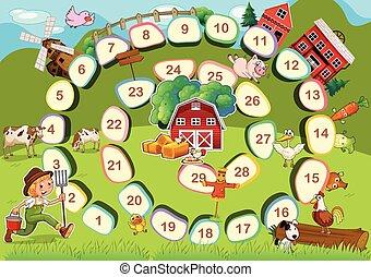 农场, 游戏板