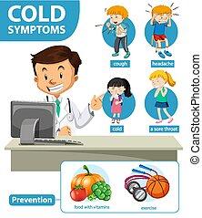 冷, 醫學, 症狀, infographic