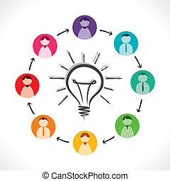 分享, 想法, 概念, 矢量