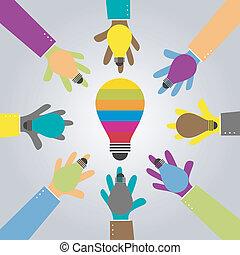 分享, 想法, 燈泡