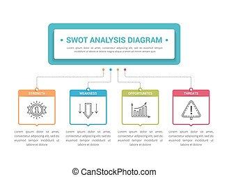 分析, swot, 図