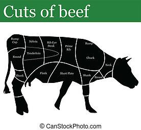 切口, の, 牛肉