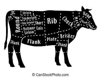 切口, 牛肉, butcher., 図, 牛肉