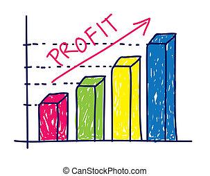 利益, いたずら書き, グラフィック, チャート