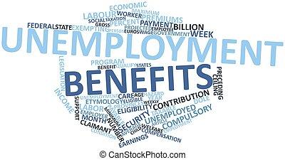 利益, 失業