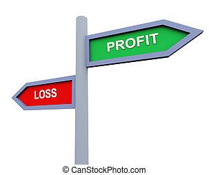 利益, 損失