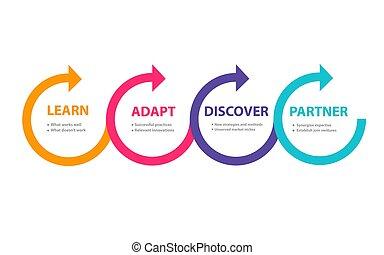 利益, 発見しなさい, 現代, あなたの, 競争相手, パートナー, 学びなさい, 図, style., 合わせなさい, 平ら