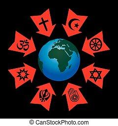 制御, 宗教, 処理