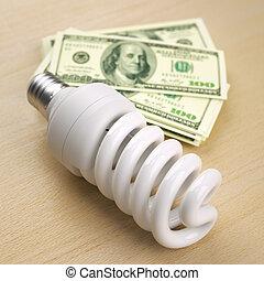 前部, ライト, ビルズ, ドル, 電球