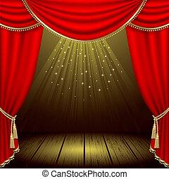剧院, 阶段