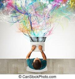 創造性, 事務