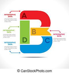 創造性, 字母表, info-graphics