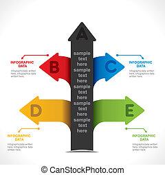 創造性, 箭, info-graphics