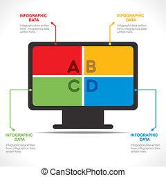創造性, 電腦, info-graphics