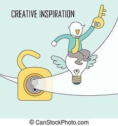 創造性, 靈感, 概念