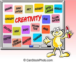 創造性, whiteboard, 単語, 雲