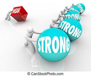力, 弱点, 弱い, に対して, ∥対∥, 競争, 強い