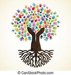 助け, 手, 仕事, 木, 人間, 社会