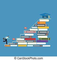努力, 程度, 醫生, 哲學, 長, phd, 方式