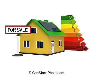 効率的である, レンダリング, エネルギー, 家, 3d
