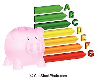 効率, エネルギー, コイン銀行