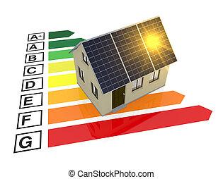 効率, エネルギー, スケール