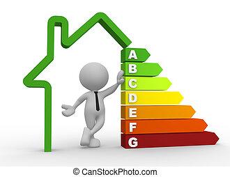 効率, エネルギー, チャート