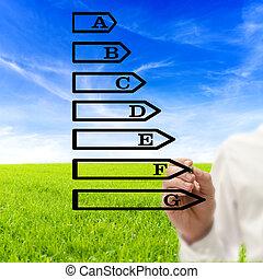 効率, エネルギー, 評価