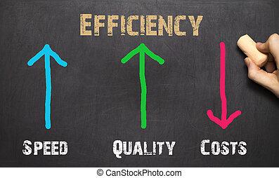 効率, concept., 黒, ビジネス, backgruond