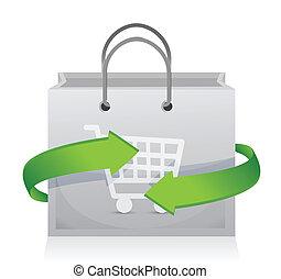 動きなさい, 概念, 買い物, セール