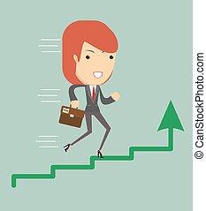 動くこと, 女性ビジネス