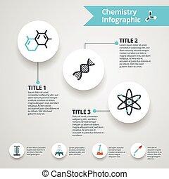 化学, セット, infographics