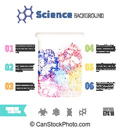 化学, 概念, 科学