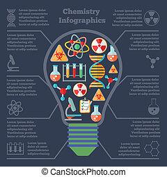 化学, 研究, infographics