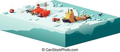 北極, ベクトル, poly, 駅, 低い, icebreaker