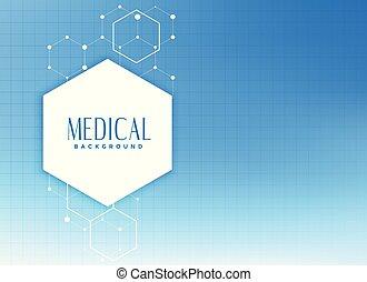 医学の概念, 健康, 背景, 心配