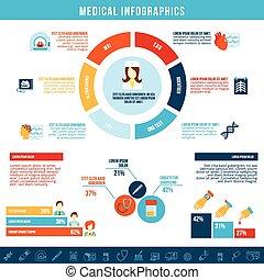 医学テスト, infographics