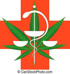 医学, 使用, マリファナ