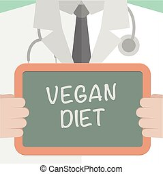 医学, vegan, 板, 食事
