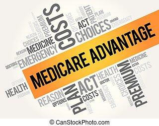 医療保障, 単語, 利点, 雲