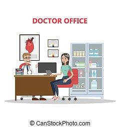 医者。, オフィス