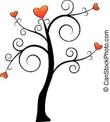 単純である, 愛, 木