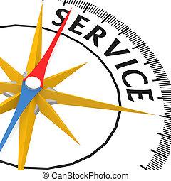 単語, サービス, コンパス