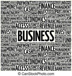 単語, ビジネス, 雲