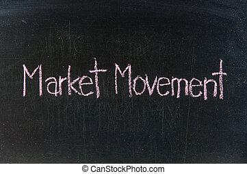 単語, 市場, 動き
